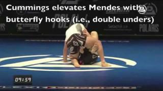 Basic Leg Defense: A Polaris 3 Study (Mendes vs. Cummings)