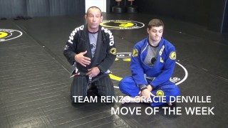George Sernack  Details for getting an Armbar from Sidecontrol