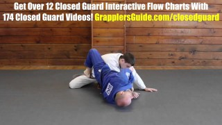 Closed Guard Off Balance Armbar Set Up – Jason Scully