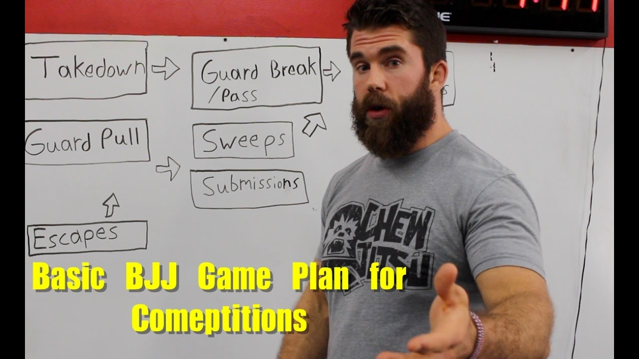 Building a Basic BJJ Game Plan for Competitions