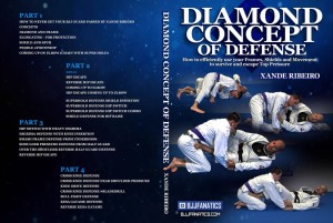 Xande_Ribeiro_Defense_Cover_1_1024x1024 (1)